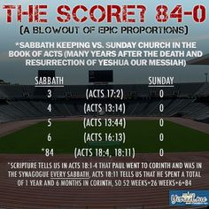 """7th Day Sabbath = Fri. night thru Sat. night    It's not an OPINION:   It's a fact and it's WRITTEN -- even in the """"new"""" testament."""