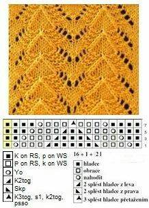 """Lochmuster """"Herzchen"""" You are in the right place about knitting techniques stitches Here we offer you the most beautiful pictures about the knitting techniques diy you are lookin Lace Knitting Stitches, Lace Knitting Patterns, Cable Knitting, Knitting Videos, Knitting Charts, Lace Patterns, Hand Knitting, Stitch Patterns, Crochet Pattern"""