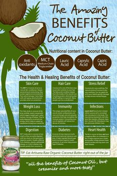 Benefits of Coconut Butter
