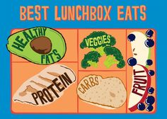 Anatomy of a Healthy Lunch — A well-constructed lunch supplies your body with much needed nutrients such as muscle-maintaining protein, healthy fats and energizing carbs. Check out this rundown on lunch basics based on what your body needs.