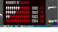 This is the graph with the man's silhouettes. I ended up not using the woman's because i wanted to make it look more monotone and constant. The red figures reflect the number of deaths in every year; you can see how it increased throughout time