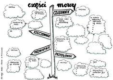 Aa School, Polish Language, Art Lessons, Homeschool, Bullet Journal, Notes, Teacher, Education, Kids