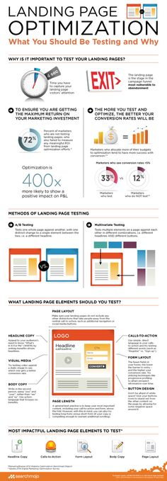 Landing Page Optimization: What You Should Be Testing and Why - #Webdesign