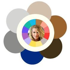 Neutrals for Spring coloring  #Spring coloring  http://www.style-yourself-confident.com/neutrals-for-spring-coloring.html