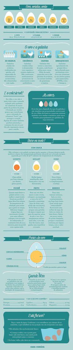 Os tipos, os tempos de cozimento, curiosidades: saiba mais sobre esse ingrediente essencial
