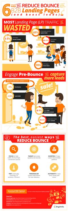 Reduce bounce rate on landing page in B2B