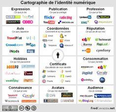 cartograpie de l'identité numérique