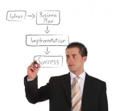 Becoming a successful business entrepreneur #Business #Entrepreneur