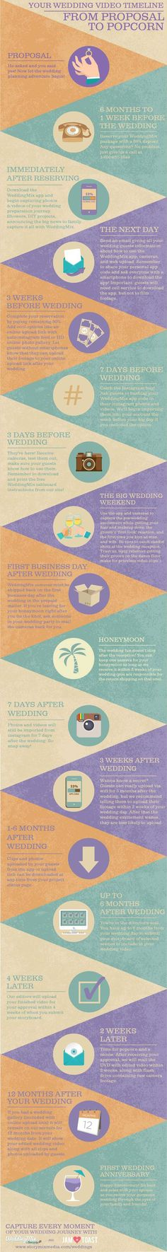 Wedding Video Timeline Infographic | How to Film From Proposal to Popcorn #Weddingvideo