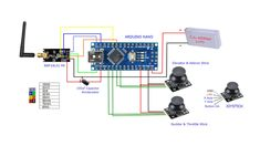 Diy Electronics, Electronics Projects, Arduino Remote Control, Drones, Rc Model Aircraft, Arduino Bluetooth, Battery Charger Circuit, Radio Kit, Robotics Engineering