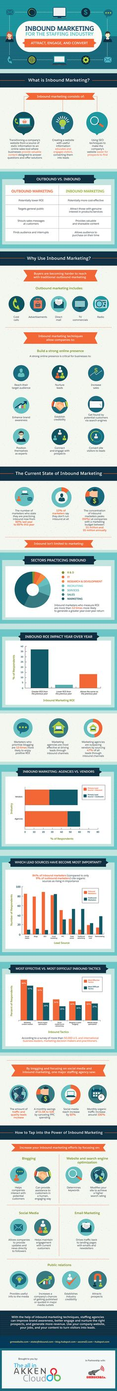 inbound talent marketing #infographic @AkkenCloud