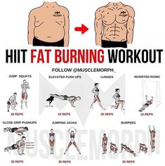 Fitness Workouts, Hiit Workouts For Men, Hiit Workout At Home, Weight Training Workouts, At Home Workouts, Fitness Tips, Cardio Gym, Home Workout For Men, Extreme Workouts