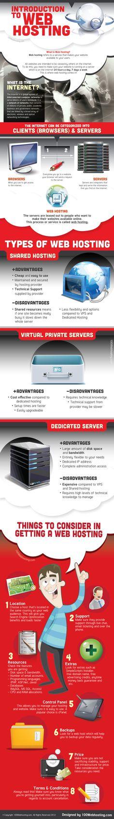 #Business #Infographics - Introduction To Web Hosting #Infografia http://seoweb-services.com/hostingreviews/