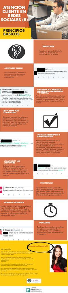 Hola: Una infografia sobreAtención al cliente en Redes Sociales II: Principios básicos. Vía Un saludo