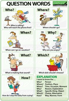 Question Words in English #ESL