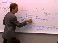 Principles of Macroeconomics: Lecture 39 - Semester Review