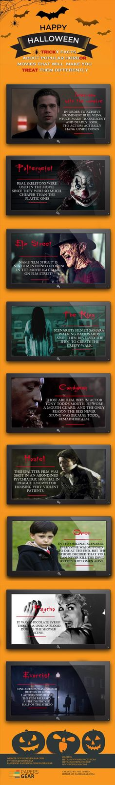 Fun Horror Movie Facts I Bet You Didn't Know - A little hard to read but all pretty interesting Halloween Movies, Halloween Horror, Scary Movies, Horror Movies, Good Movies, Weird Facts, Fun Facts, Detective, Movie Facts
