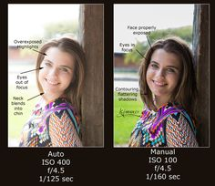 Comparison of manual and auto settings in DSLR Photography, by KJ Bradley Photography, Rocky Mount, NC