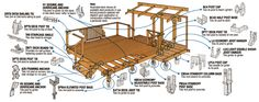 How To Build A Deck - A DIY Guide - Extreme How To
