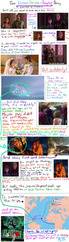 omg sorry it got deleted ; --- I made this to prove to my friends hehe dont hate tho it's just a theory yes i know its totally stupid and wrong . The Frozen-Tarzan-Tangled Theory Disney Pixar, Disney Facts, Disney Memes, Disney Quotes, Disney Animation, Disney And Dreamworks, Disney Love, Disney Magic, Walt Disney