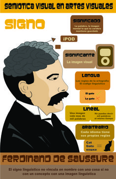Infografia de Ferdinans de Saussure