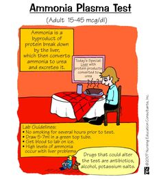 Nursing Mnemonics and Tips: Amonia Plasma Test Nursing Labs, Nursing Study Tips, Med Surg Nursing, Nursing Board, Nursing Career, Nursing Gifts, Lab Values, Nurses Station, Nursing School Notes