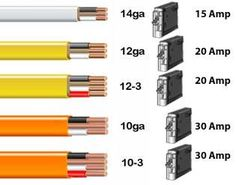 Color code for residential wire/ how to match wire size and circuit breaker Home Electrical Wiring, Electrical Projects, Electrical Outlets, Electrical Engineering, Electrical Layout, Mechanical Engineering, Residential Wiring, House Wiring, Electric House