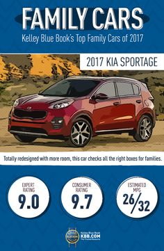 2017 Kia Sportage Kia Sportage, Best Family Cars, Kelley Blue, Blue Books, Modern Architecture, Marketing, Women, Modernism