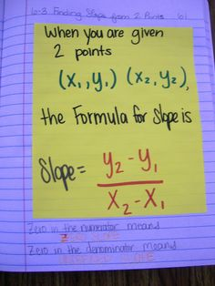 Math = Love: Algebra 1 Interactive Notebook Entries over Functions, Relations, and Slope. Kerry is taking math! Algebra Help, Maths Algebra, Calculus, Math Math, Math Fractions, Math Help, Math Teacher, Math Classroom, Teaching Math