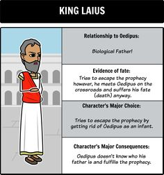 a breakdown of the story of oedipus rex Foreshadowing in oedipus the king by the end of the story, oedipus was almost exactly that fate in oedipus rex tags.