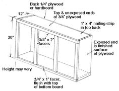 cabinet blueprints | ... typical construction of an upper kitchen cabinet with applied facer