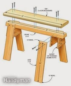 Como fazer você mesmo: Como fazer um cavalete de madeira para suporte em seus…
