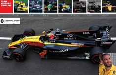 Renault Sport Formula One Team - Team principal: Cyril Abiteboul