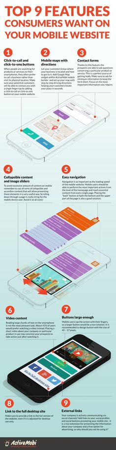 """Top 9 Features Mobile Consumers Want On Your Mobile Website,"" mobile web development and responsive web design infographic by ActiveMobi."