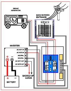 Generator manual transfer switch wiring diagram diy wiring diagrams 3 phase manual changeover switch wiring diagram generator rh pinterest com portable generator manual transfer switch wiring diagram home generator wiring asfbconference2016 Images