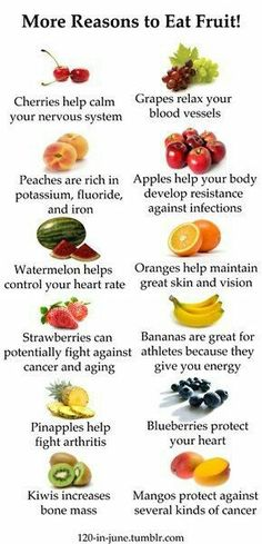 Reasons to eat fruit. Wow. #health #wellness #diet #detox #vitamins #yoga #vitamins #supplements #NUTRITION #FIT #loseweight http://bewellandwealthy.org/