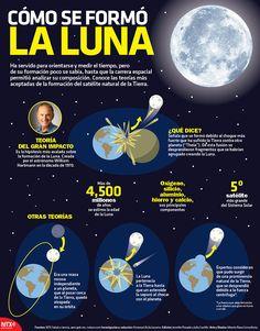 530 Ideas De Universo Astronomia Para Niños El Universo Para Niños Sistema Solar Para Niños