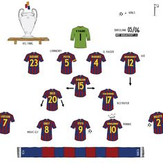 Create your Greatest 11 footballers using our football shirt lineup team builder. Neymar, Messi, Retro Football Shirts, Football Cards, Fc Barcelona, Football Formations, Football Tactics, Ucl Final, Team Builders