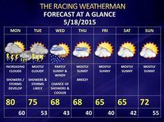 Monday 5/18/2015 Capital Region Weather Slides