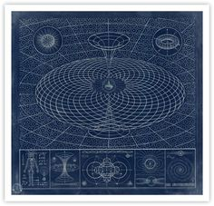 bends also involve spiraling in to center, the body moving like a torus compacting...Sacred Machine & Mysticus Publishing