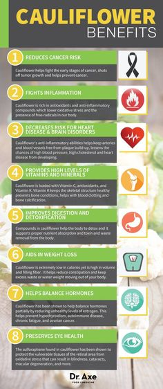 CauliflowerHealth-Benefits.jpg (735×1751)
