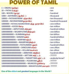 language  tamil on pinterest for kids kids stories and kids pages