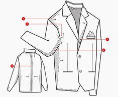 Sewing Hacks, Sewing Tips, Pattern Drafting, Refashion, Shirt Dress, Jeans, Model, Mens Tops, Shirts