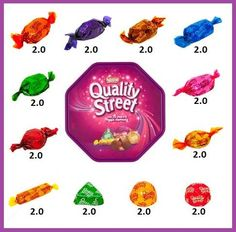 Quality street slimming world syns EE astuce recette minceur girl world world recipes world snacks Slimming World Sweets, Slimming World Syns List, Slimming World Syn Values, Slimming World Free, Slimming World Chicken Recipes, Slimming Eats, Chocolate Syns, Chocolate Sweets, Quality Streets Chocolates