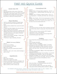 Printable First Aid Skill Guide | First aid printable
