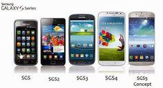 Samsung Seri Galaxy A series