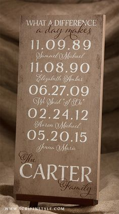 Personalized special dates wood sign designed with your choice of important dates and family name
