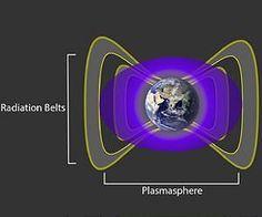 NASA's Van Allen Probes Spot an Impenetrable Barrier in Space