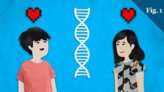Are Some People Genetically Predisposed To Stay Happily Married?