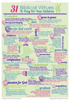 Bible Verses for Children Praying For Your Children, Prayers For Children, Prayer Scriptures, Bible Prayers, Soli Deo Gloria, Prayer Room, Prayer Board, Power Of Prayer, Christian Parenting